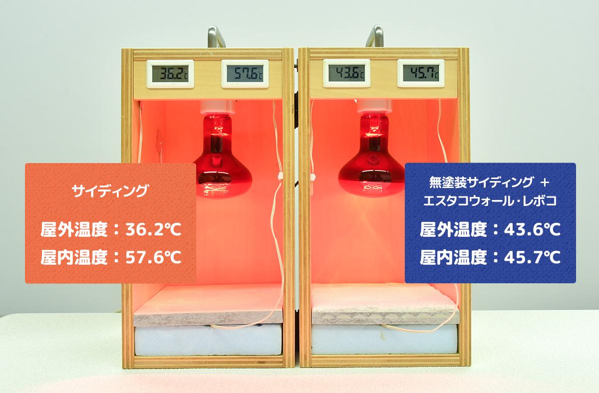 外装用塗り壁材『REVOCO』遮熱実験
